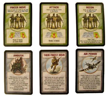 przykładowe karty akcji
