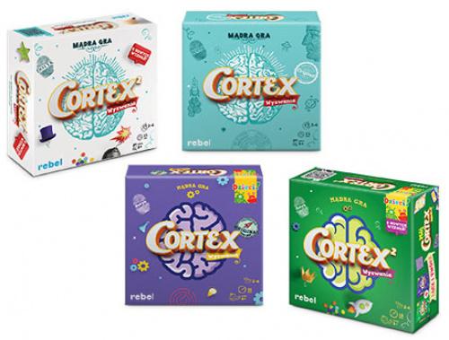 (Pakiet) Cortex