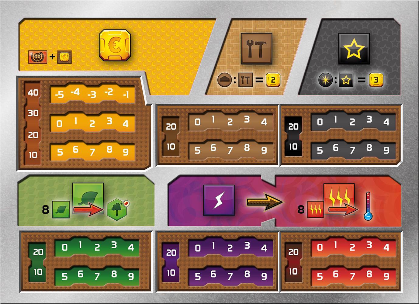 Terraformacja Marsa – zestaw 5 plansz graczy (z wycięciami)