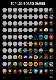TopScratch: TOP100 Board Games - Zdrapka